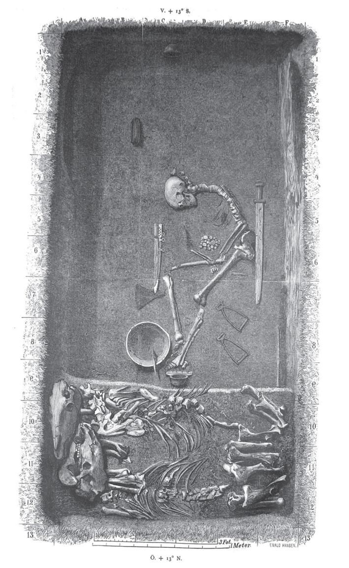 birka2c_sweden_viking_grave_bj_581_by_hjalmar_stolpe_in_1889